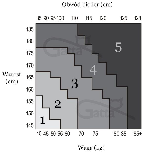 d7fb36e2ae489b Tabela rozmiarów szlafrokow damskich - sklep internetowy Desirebutik.pl